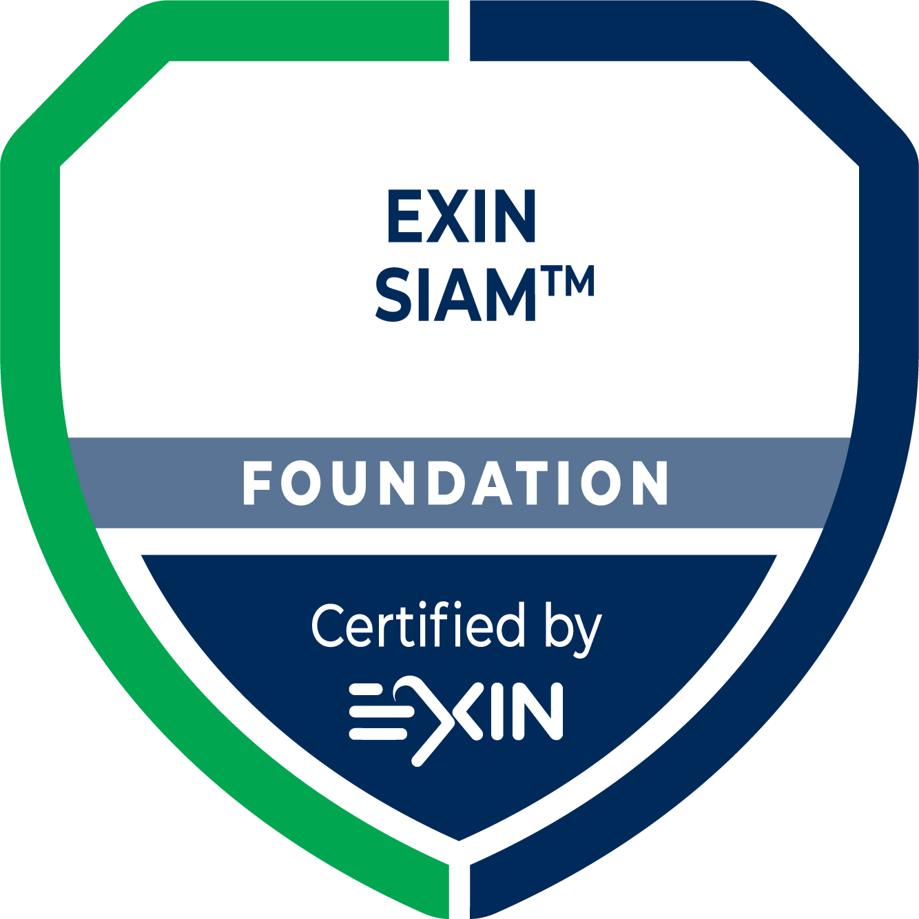 EXIN Foundation SIAM