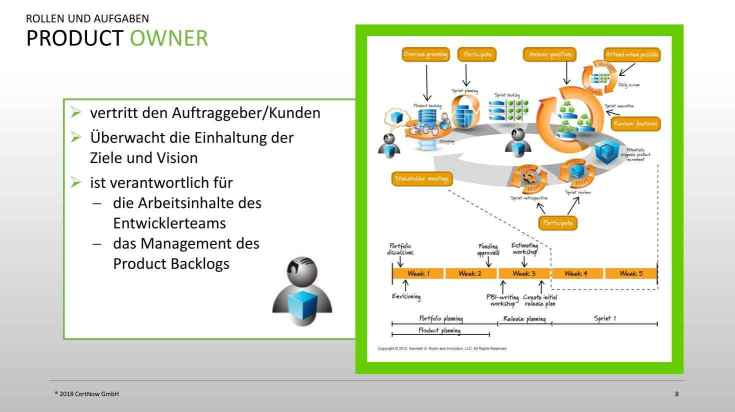 Scrum Foundation Online 2